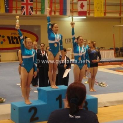 מכביה 2009 – תחרויות
